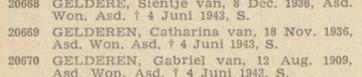 Catharina van Gelderen